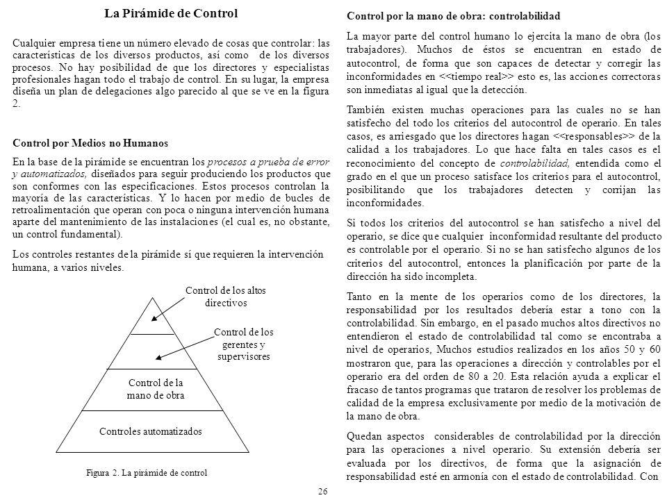 La Pirámide de Control Control por la mano de obra: controlabilidad