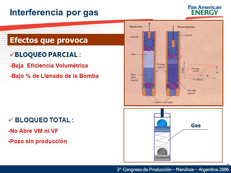 Interferencia por gas Efectos que provoca BLOQUEO PARCIAL :