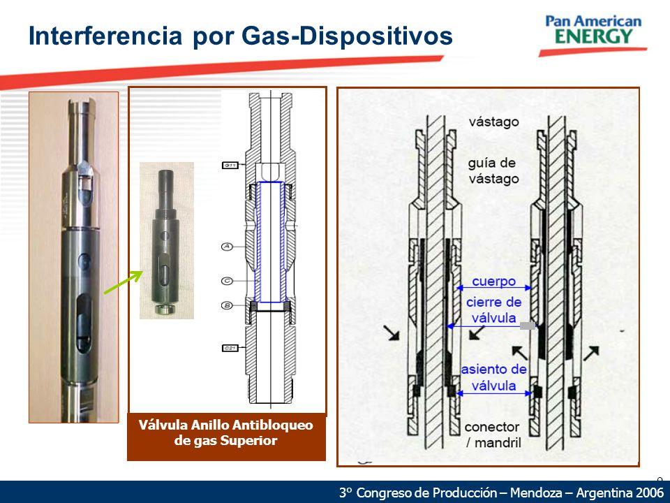 Válvula Anillo Antibloqueo de gas Superior