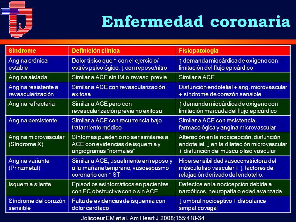 Enfermedad coronaria Síndrome Definición clínica Fisiopatología
