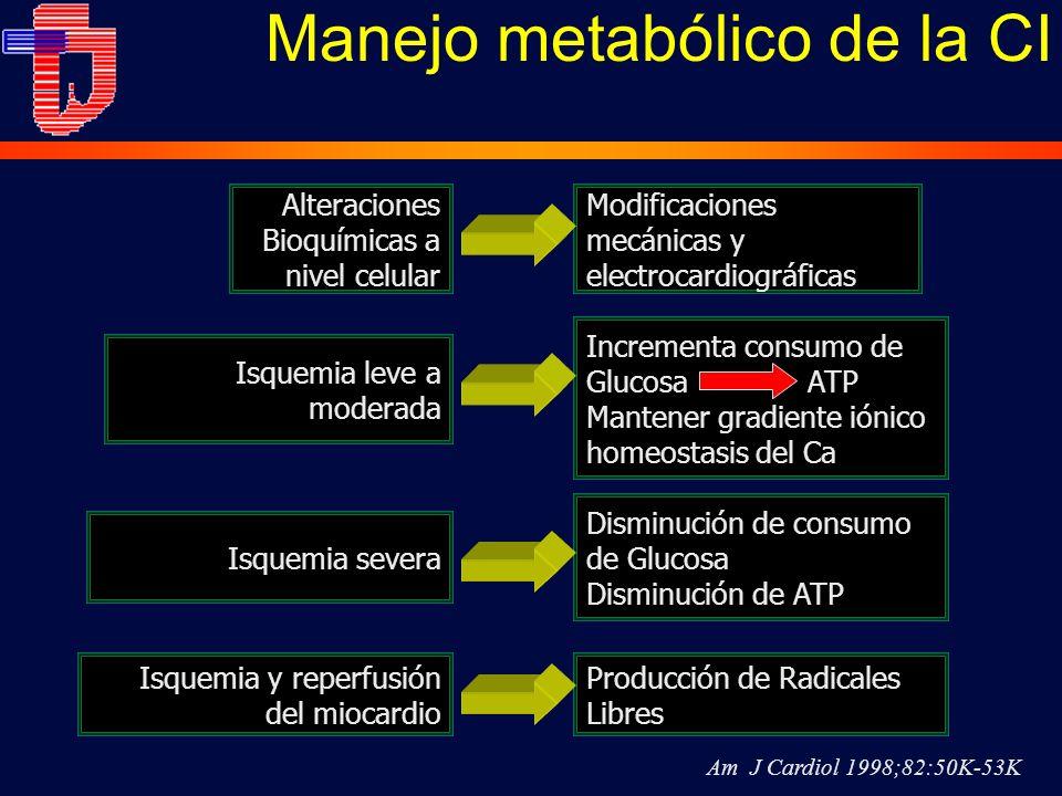 Manejo metabólico de la CI