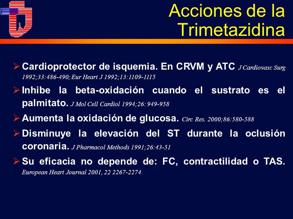 Acciones de la Trimetazidina