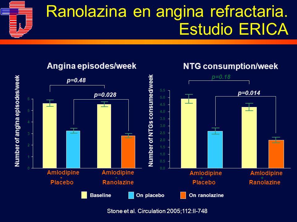 Ranolazina en angina refractaria. Estudio ERICA