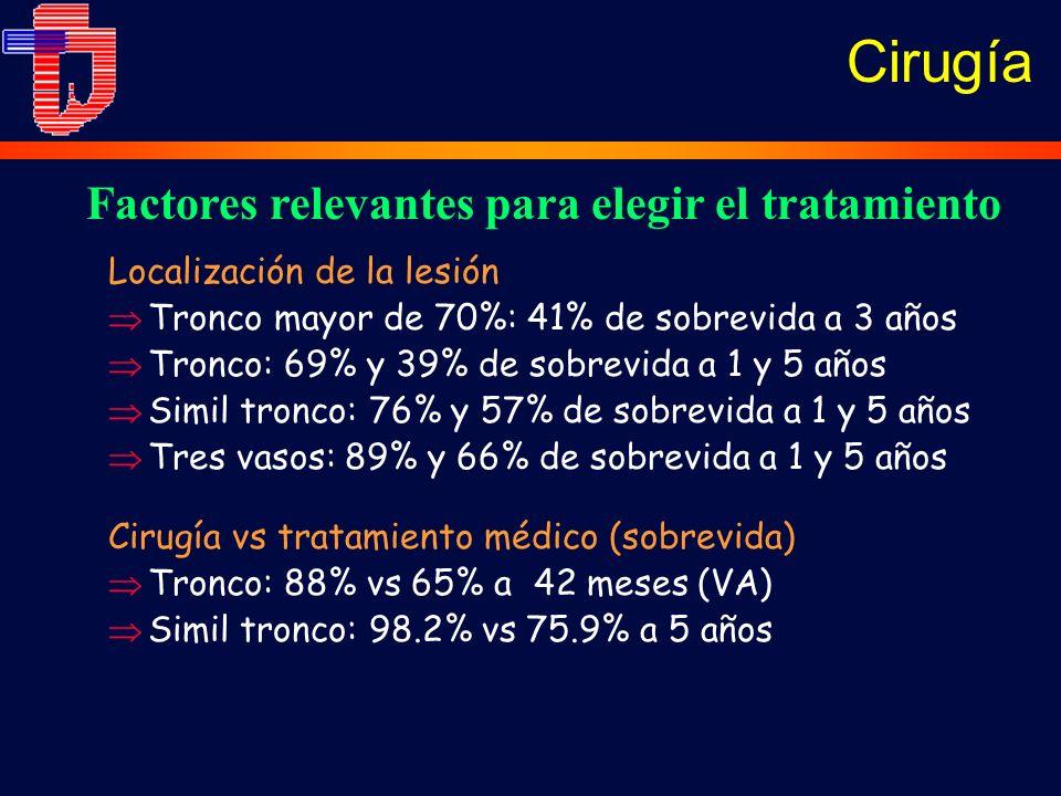 Factores relevantes para elegir el tratamiento