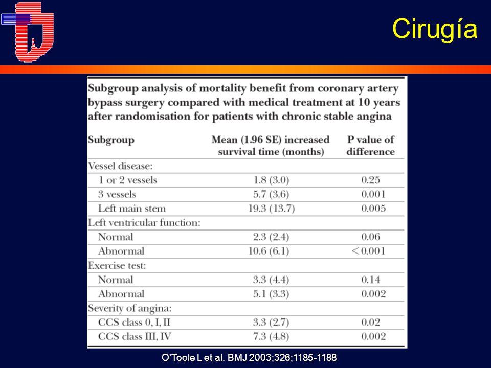 Cirugía O'Toole L et al. BMJ 2003;326;1185-1188
