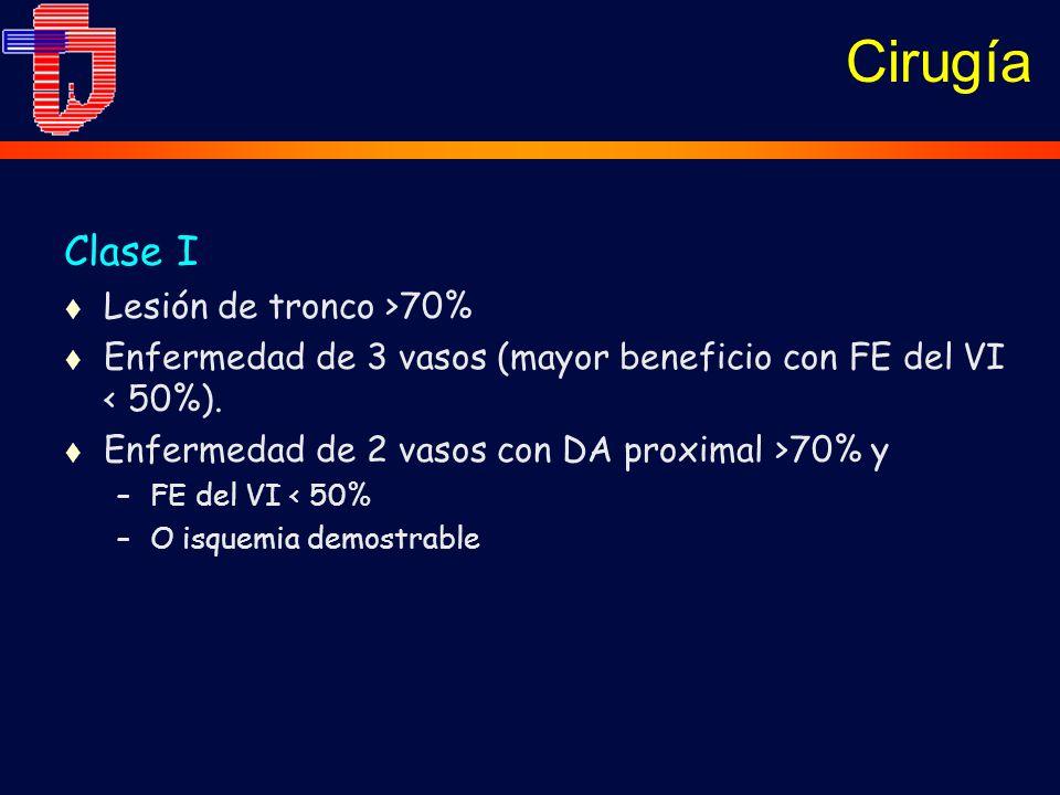 Cirugía Clase I Lesión de tronco >70%