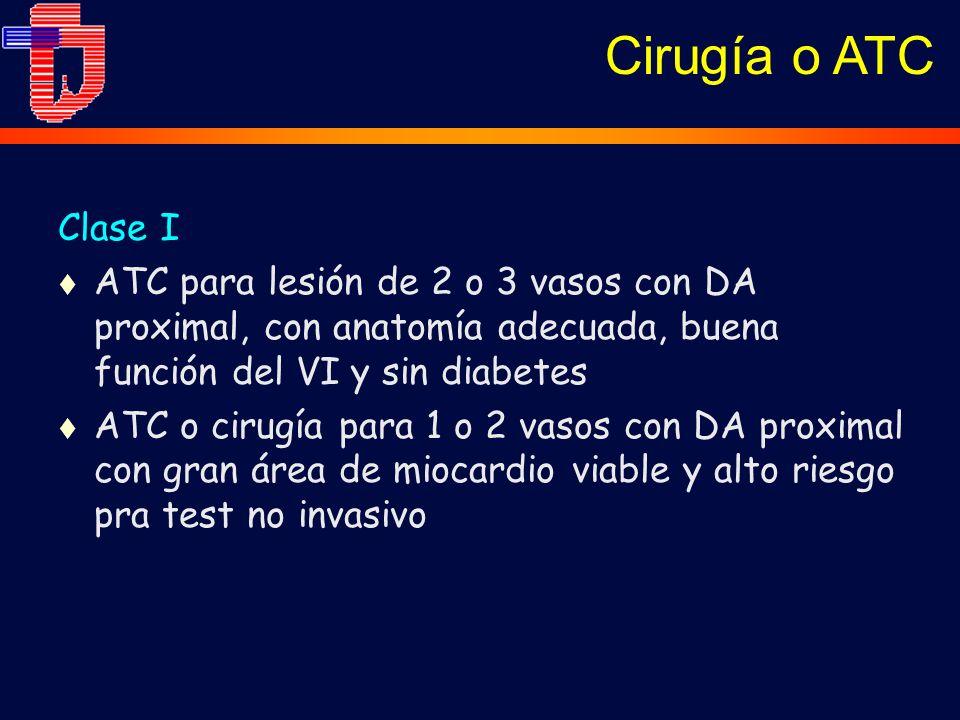 Cirugía o ATC Clase I. ATC para lesión de 2 o 3 vasos con DA proximal, con anatomía adecuada, buena función del VI y sin diabetes.