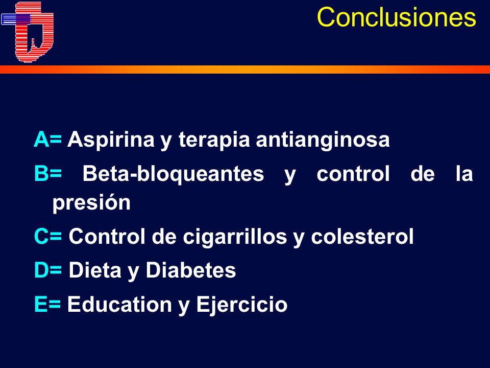 Conclusiones A= Aspirina y terapia antianginosa