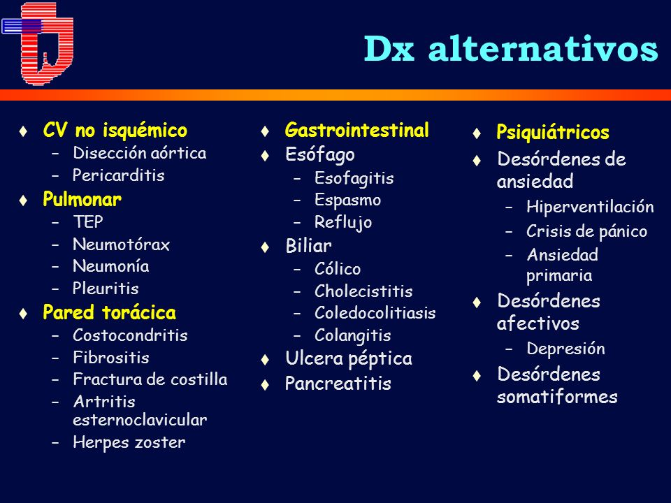 Dx alternativos CV no isquémico Pulmonar Pared torácica