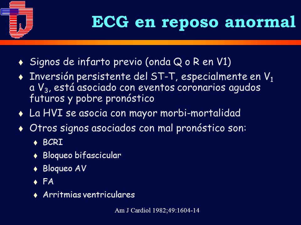 ECG en reposo anormal Signos de infarto previo (onda Q o R en V1)