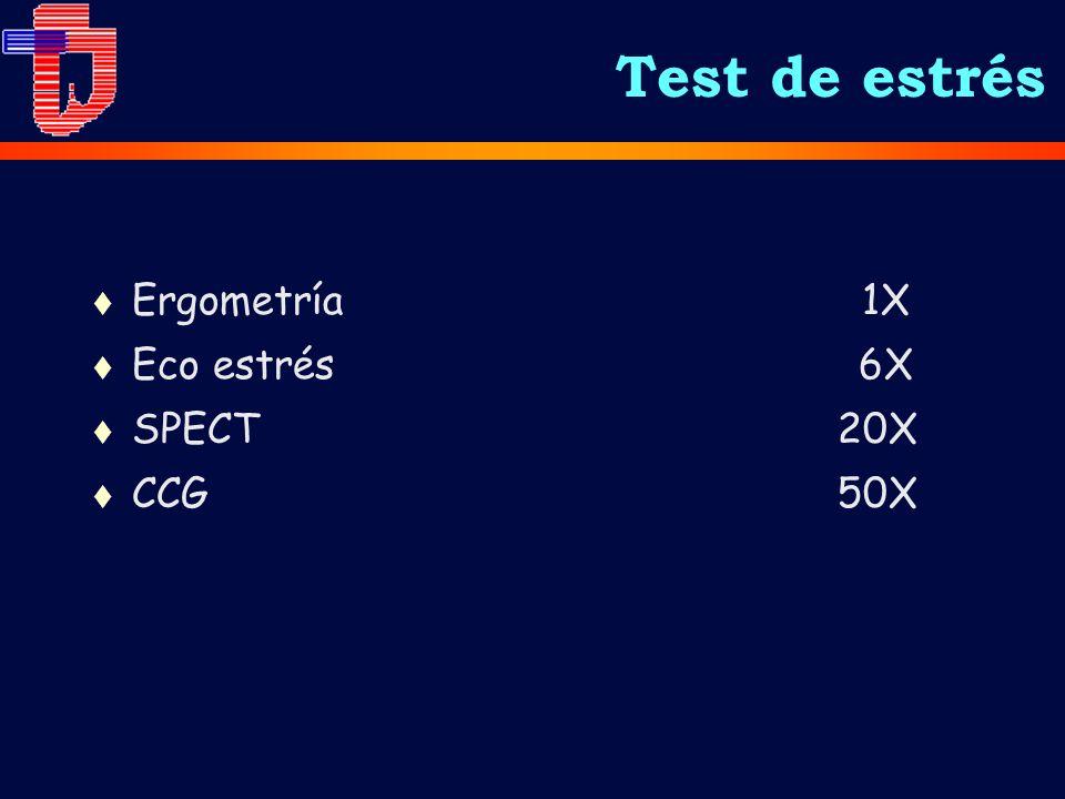 Test de estrés Ergometría 1X. Eco estrés 6X.
