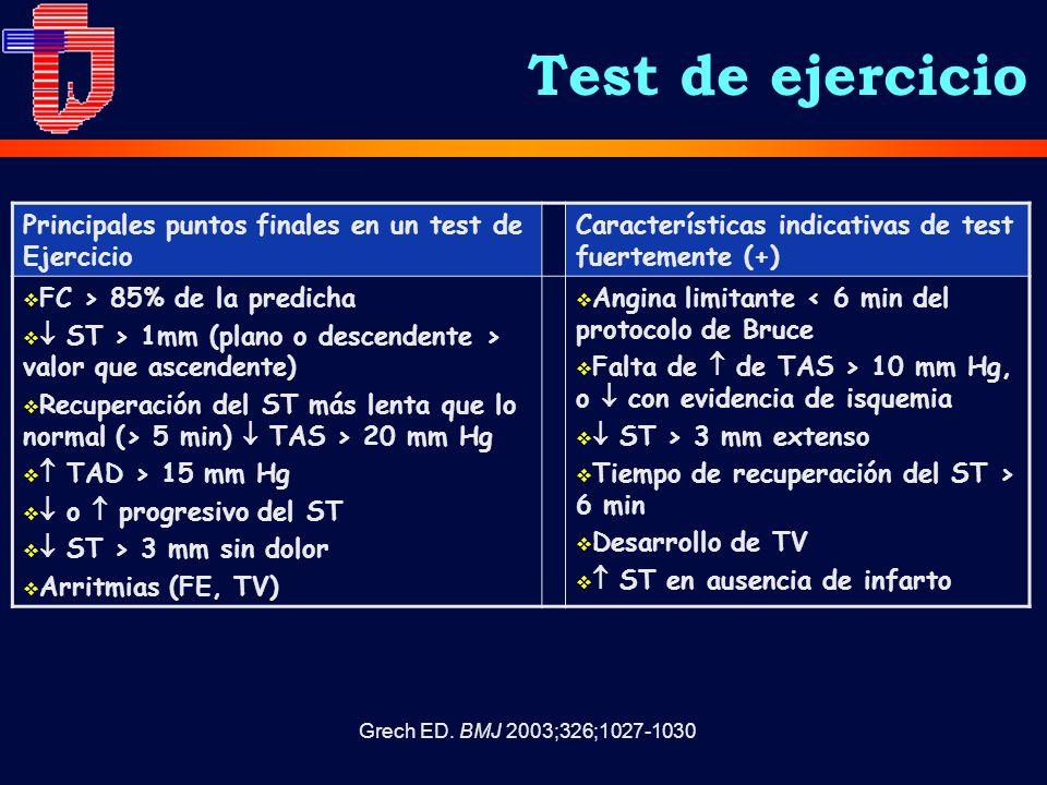 Test de ejercicio Principales puntos finales en un test de Ejercicio