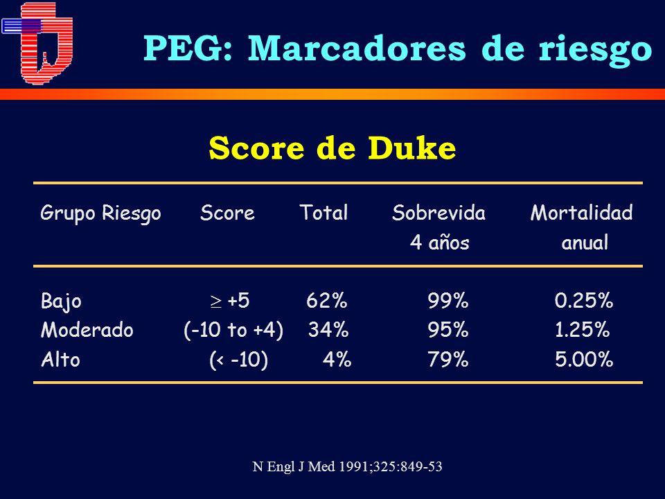 PEG: Marcadores de riesgo