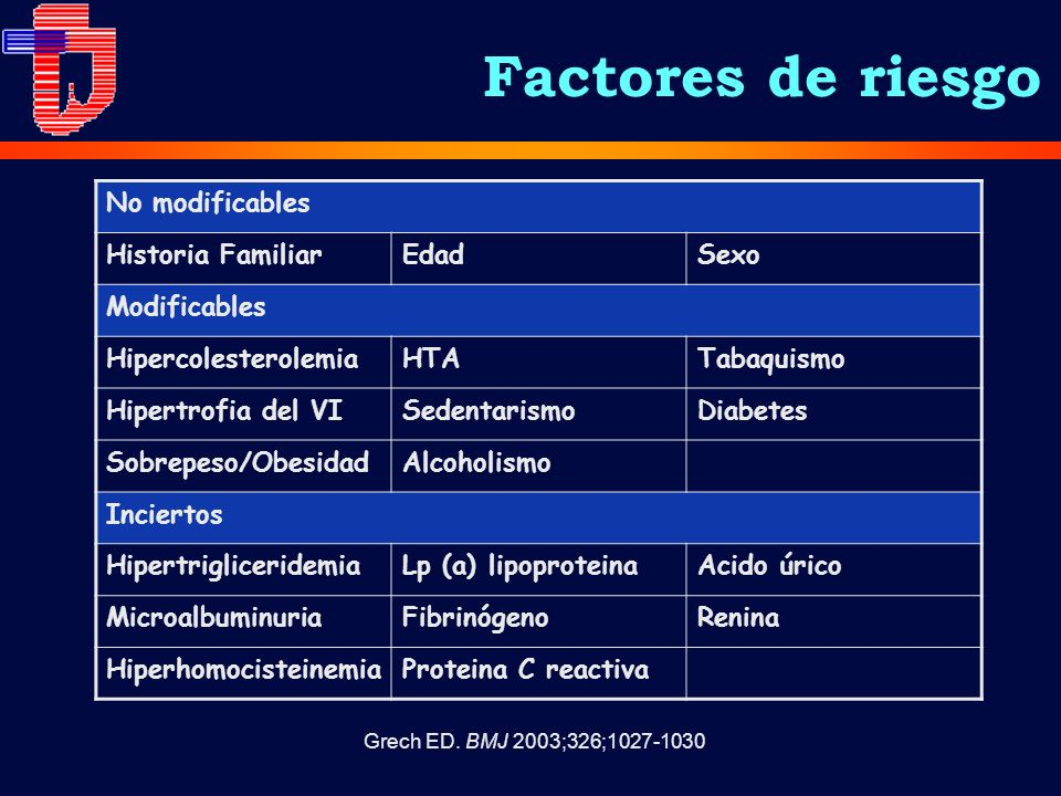 Factores de riesgo No modificables Historia Familiar Edad Sexo