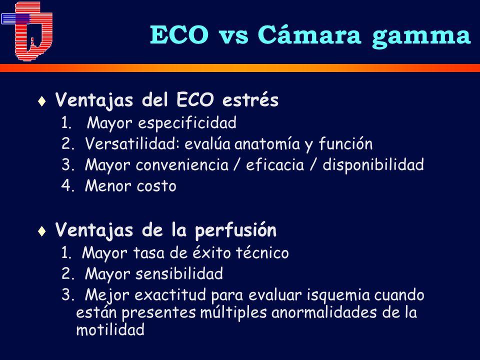 ECO vs Cámara gamma Ventajas del ECO estrés Ventajas de la perfusión
