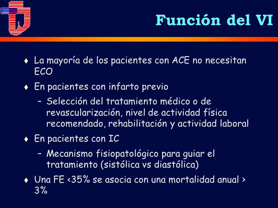 Función del VI La mayoría de los pacientes con ACE no necesitan ECO