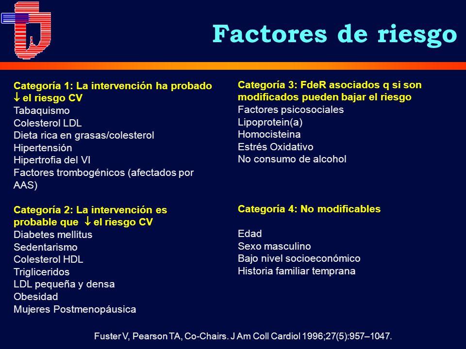 Factores de riesgo Categoría 1: La intervención ha probado  el riesgo CV. Tabaquismo. Colesterol LDL.