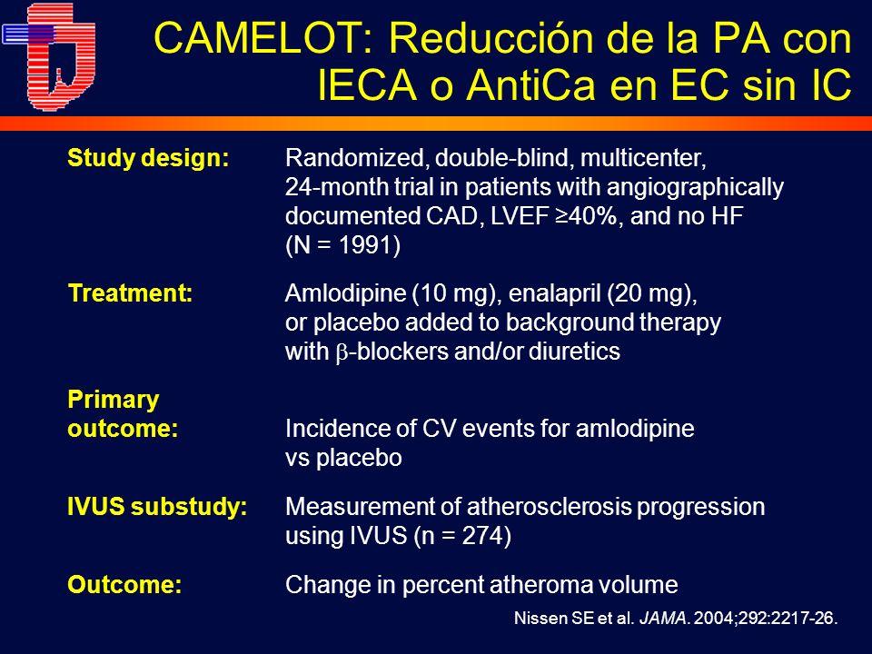 CAMELOT: Reducción de la PA con IECA o AntiCa en EC sin IC