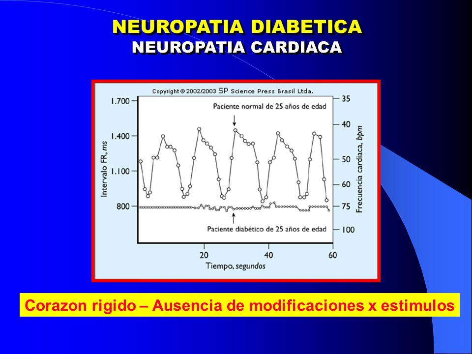 NEUROPATIA DIABETICA NEUROPATIA CARDIACA