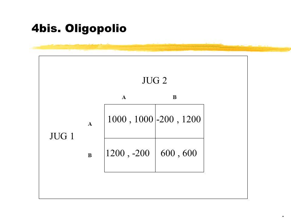 4bis. Oligopolio JUG 2 1000 , 1000 -200 , 1200 JUG 1 1200 , -200
