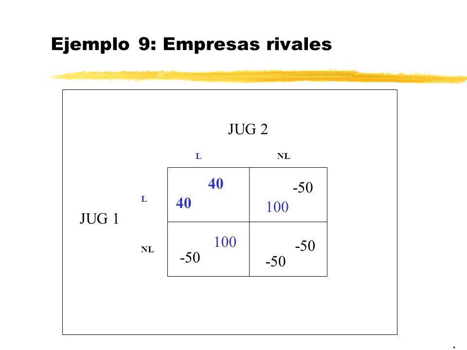 Ejemplo 9: Empresas rivales