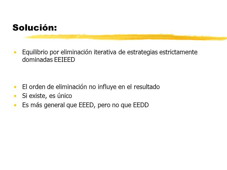 Solución:Equilibrio por eliminación iterativa de estrategias estrictamente dominadas EEIEED. El orden de eliminación no influye en el resultado.