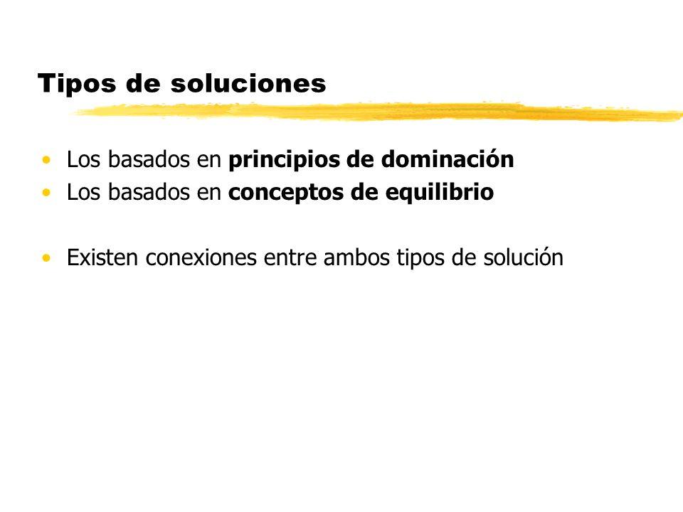 Tipos de soluciones Los basados en principios de dominación