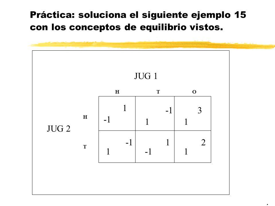 Práctica: soluciona el siguiente ejemplo 15 con los conceptos de equilibrio vistos.