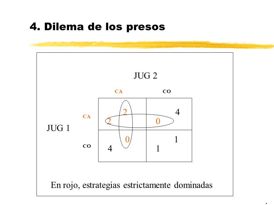 4. Dilema de los presos JUG 2 2 4 2 JUG 1 1 4 1