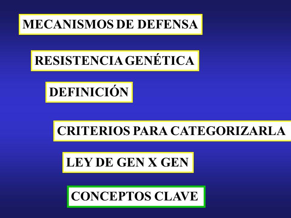 MECANISMOS DE DEFENSA RESISTENCIA GENÉTICA. DEFINICIÓN. CRITERIOS PARA CATEGORIZARLA. LEY DE GEN X GEN.
