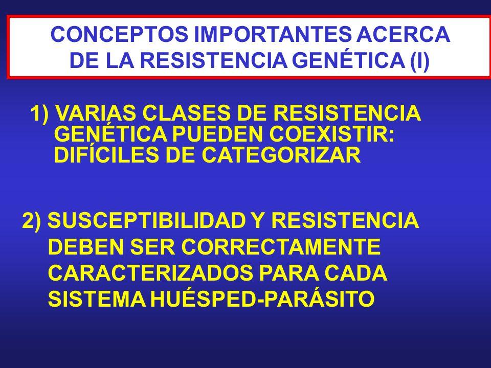 CONCEPTOS IMPORTANTES ACERCA DE LA RESISTENCIA GENÉTICA (I)