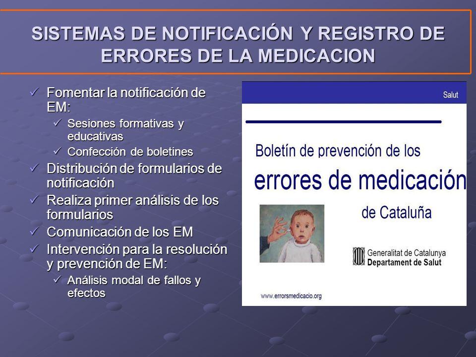 SISTEMAS DE NOTIFICACIÓN Y REGISTRO DE ERRORES DE LA MEDICACION