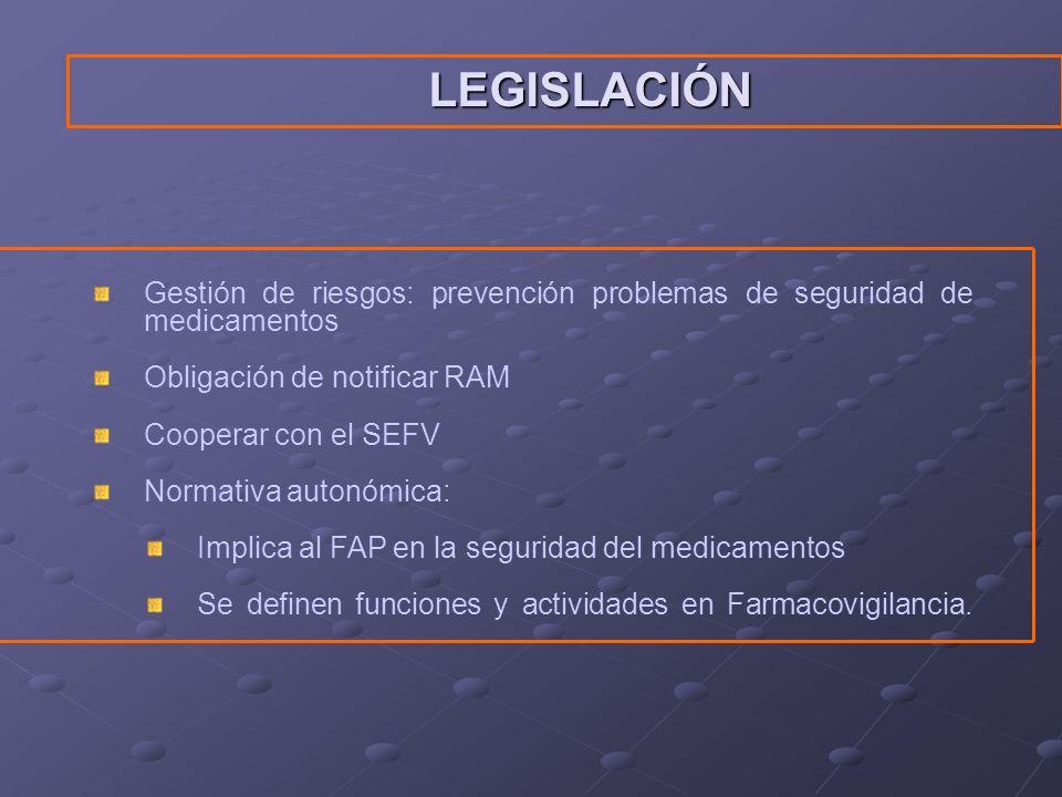 LEGISLACIÓN Gestión de riesgos: prevención problemas de seguridad de medicamentos. Obligación de notificar RAM.