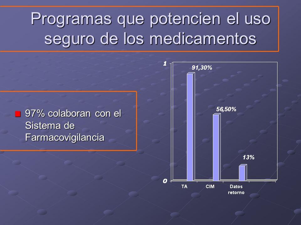 Programas que potencien el uso seguro de los medicamentos