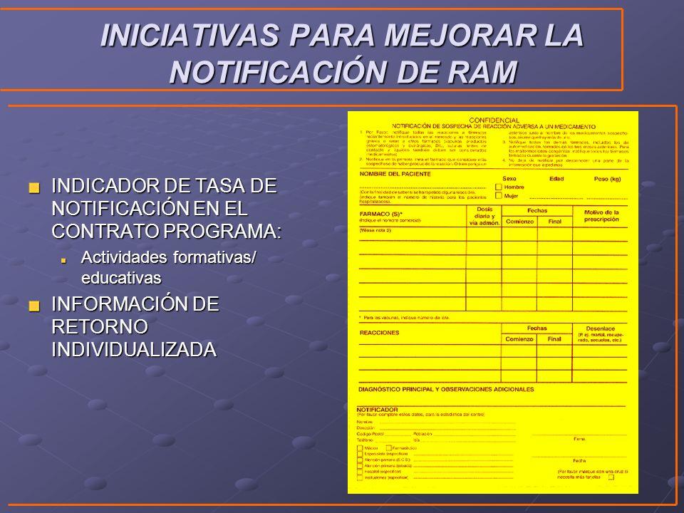 INICIATIVAS PARA MEJORAR LA NOTIFICACIÓN DE RAM