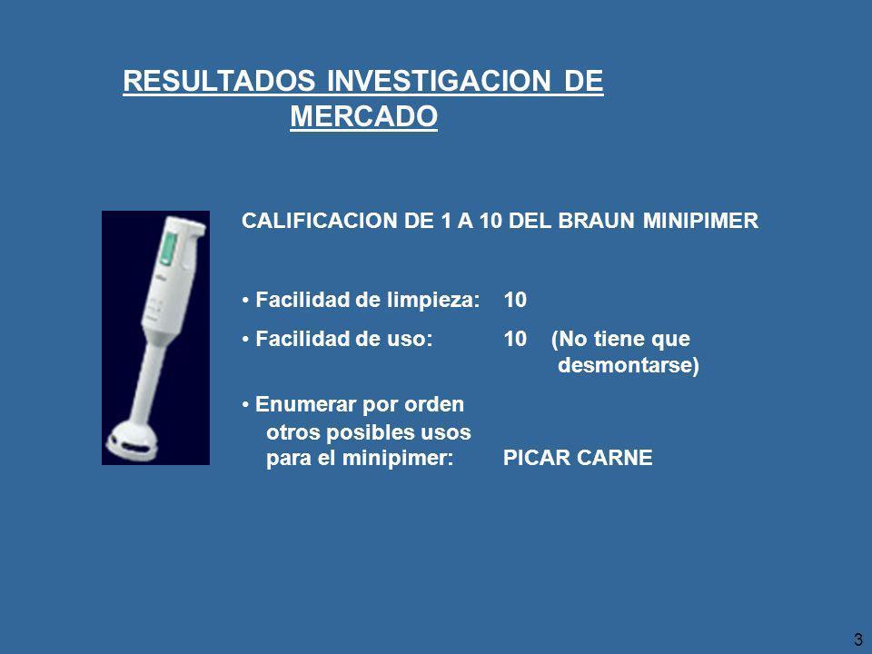RESULTADOS INVESTIGACION DE MERCADO