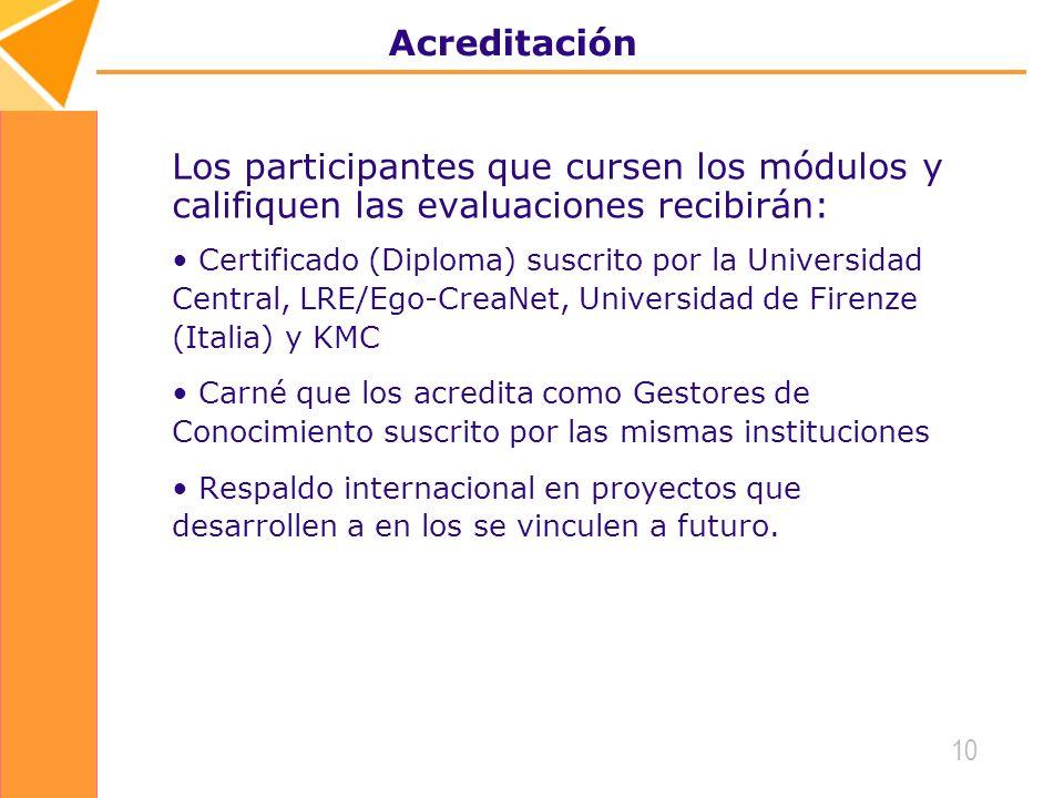 Acreditación Los participantes que cursen los módulos y califiquen las evaluaciones recibirán: