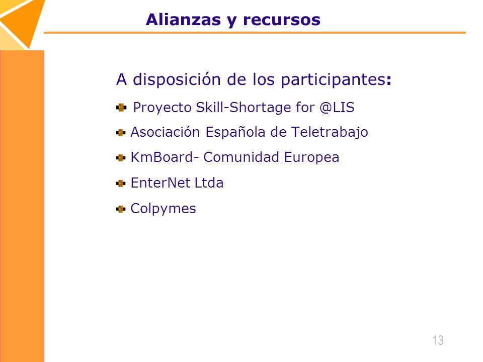 A disposición de los participantes: Proyecto Skill-Shortage for @LIS