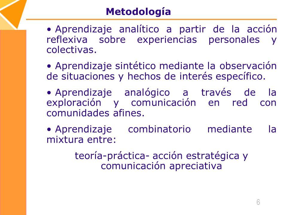 teoría-práctica- acción estratégica y comunicación apreciativa