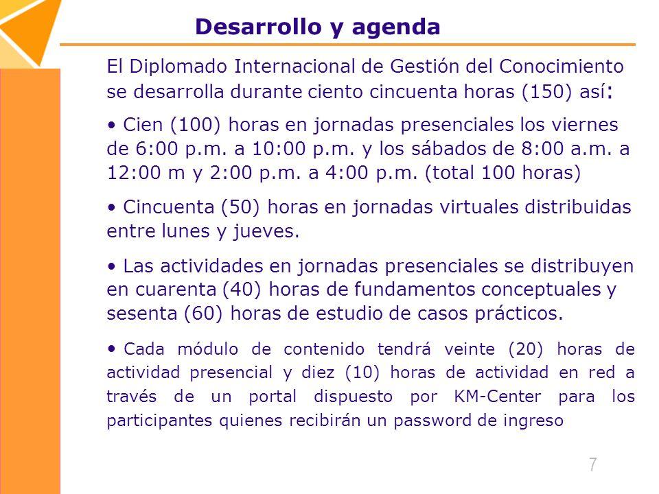 Desarrollo y agenda El Diplomado Internacional de Gestión del Conocimiento se desarrolla durante ciento cincuenta horas (150) así: