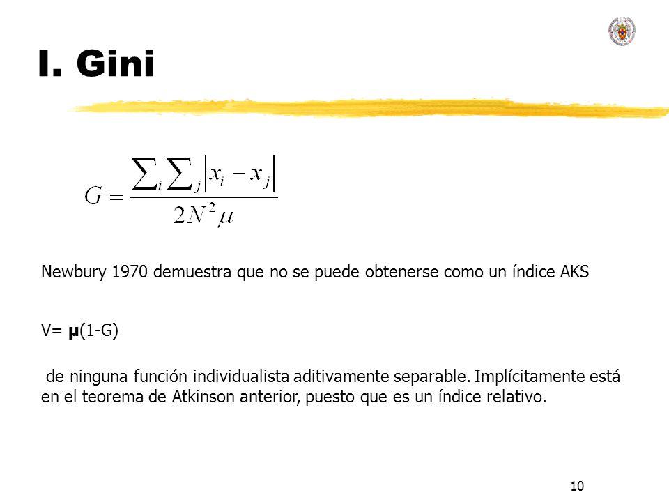 I. Gini