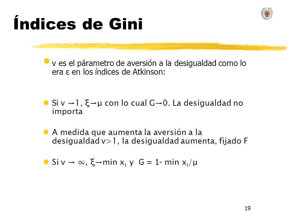 Índices de Gini v es el párametro de aversión a la desigualdad como lo era ε en los índices de Atkinson: