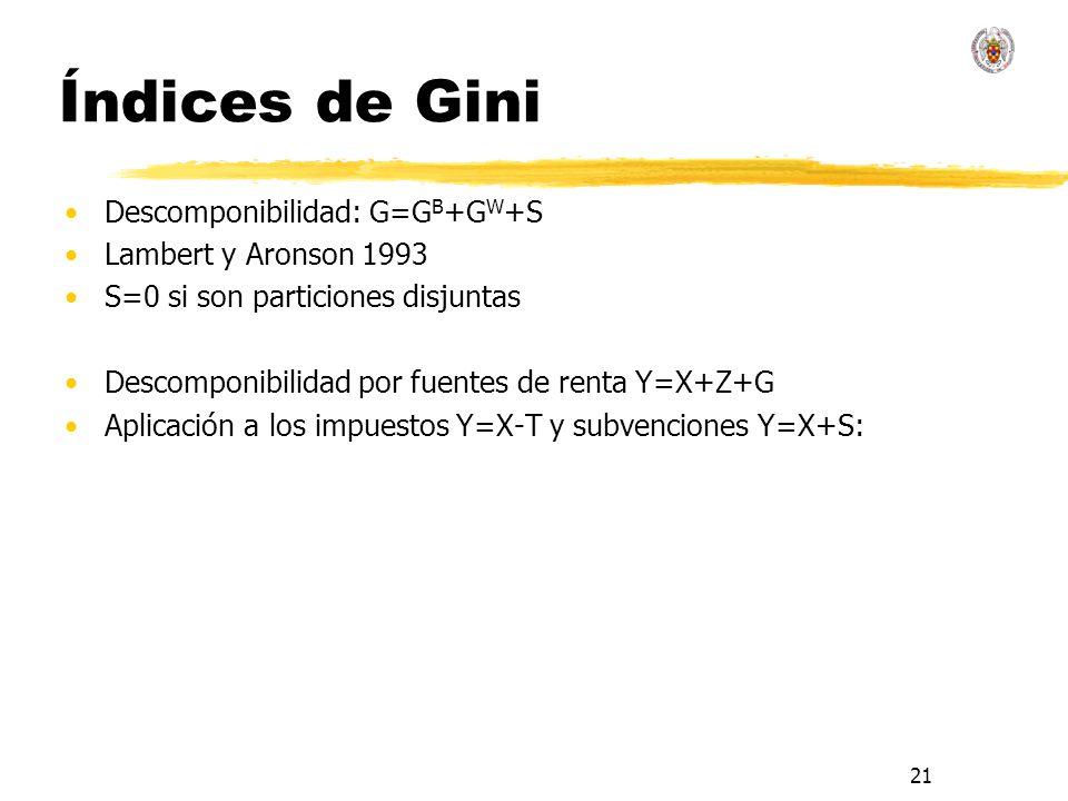 Índices de Gini Descomponibilidad: G=GB+GW+S Lambert y Aronson 1993