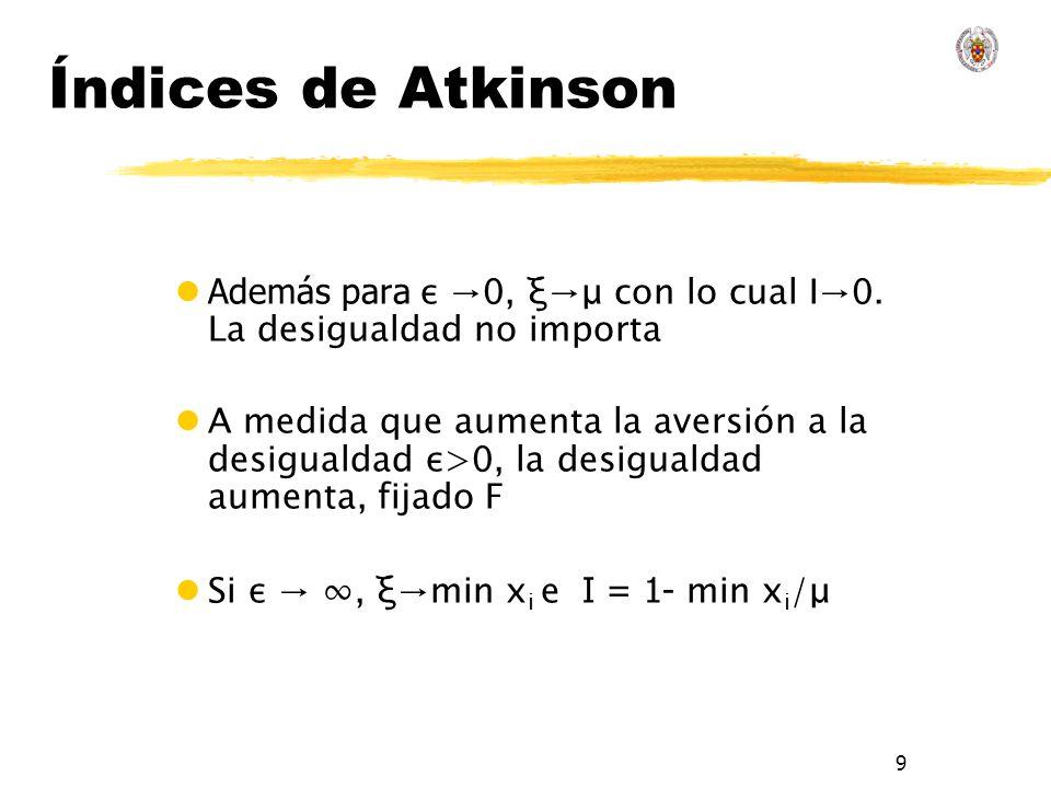 Índices de Atkinson Además para ε →0, ξ→μ con lo cual I→0. La desigualdad no importa.