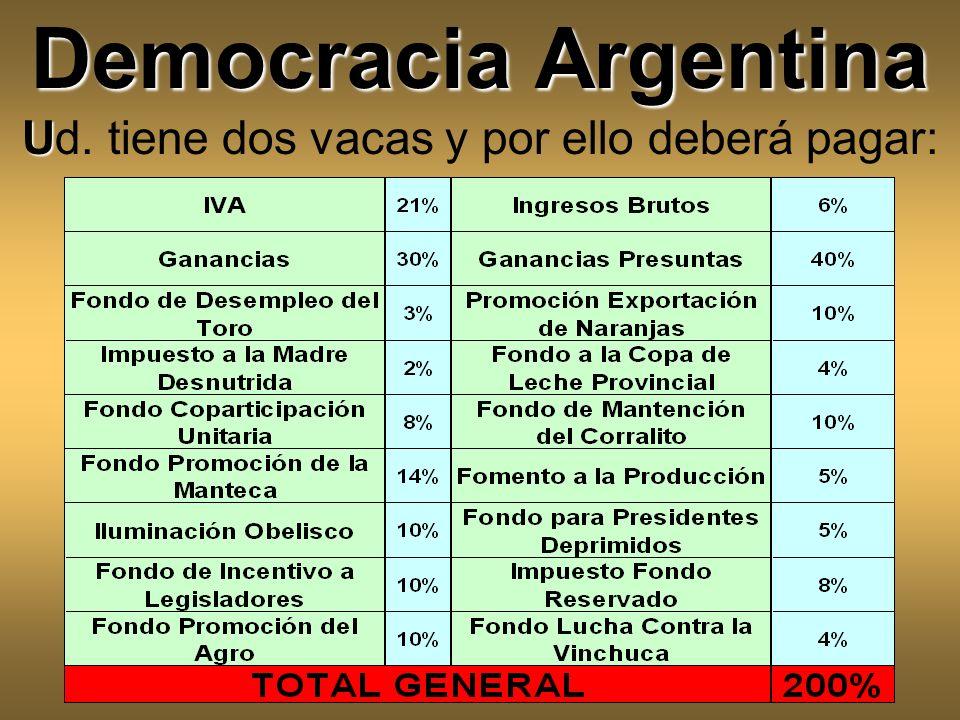 Democracia Argentina Ud. tiene dos vacas y por ello deberá pagar: