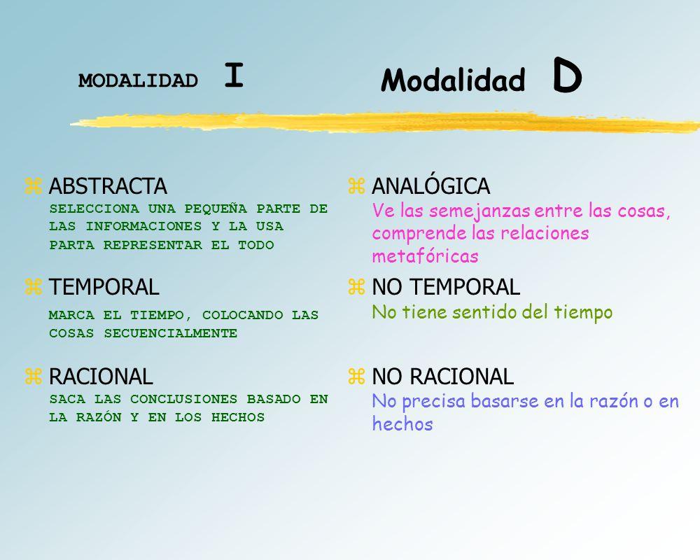 Modalidad D MODALIDAD I ABSTRACTA ANALÓGICA TEMPORAL NO TEMPORAL