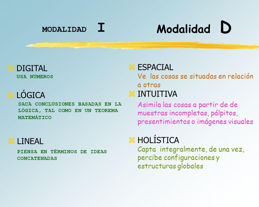 Modalidad D MODALIDAD I ESPACIAL DIGITAL INTUITIVA LÓGICA HOLÍSTICA