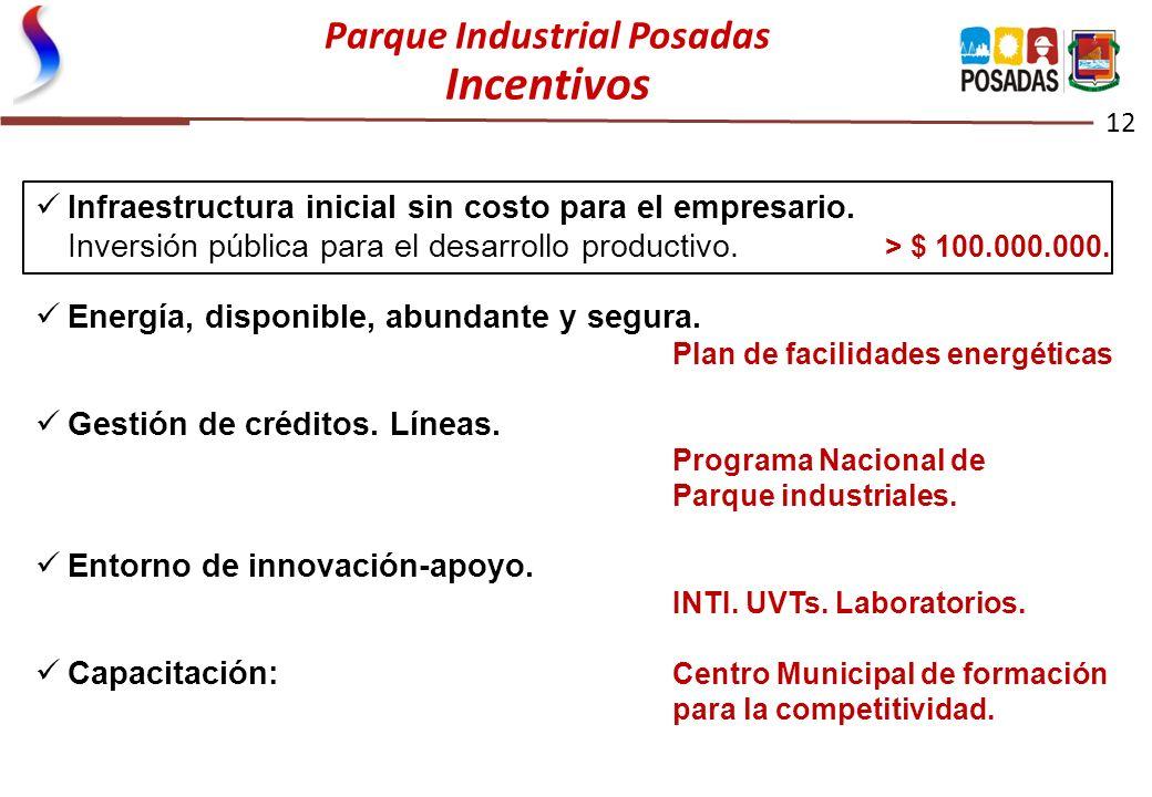 Parque Industrial Posadas Incentivos