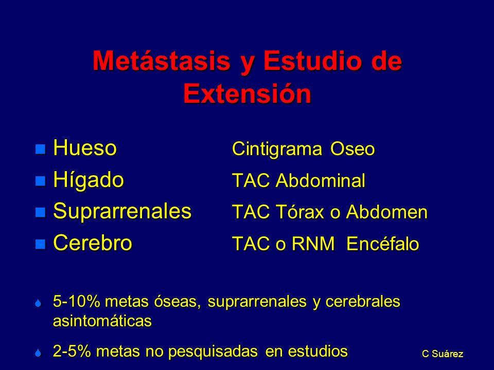 Metástasis y Estudio de Extensión