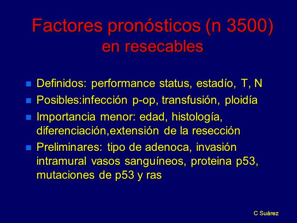 Factores pronósticos (n 3500) en resecables